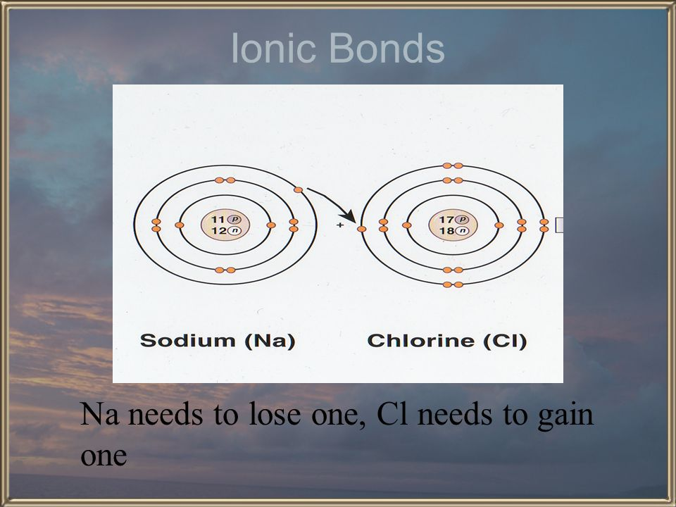 Ionic Bonds Na needs to lose one, Cl needs to gain one