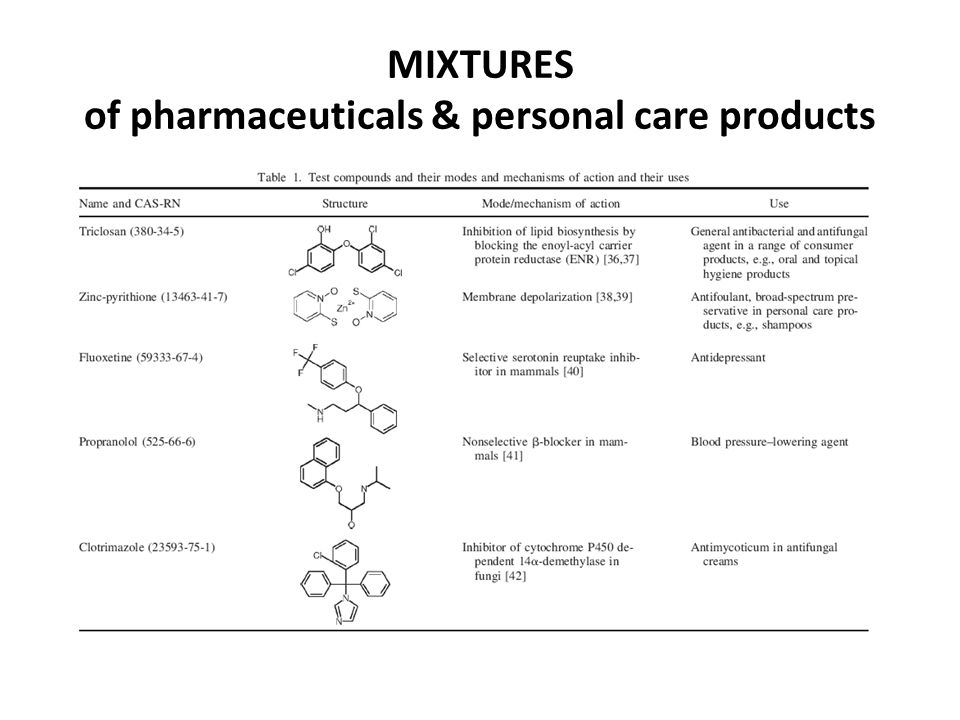 MIXTURES of pharmaceuticals & personal care products