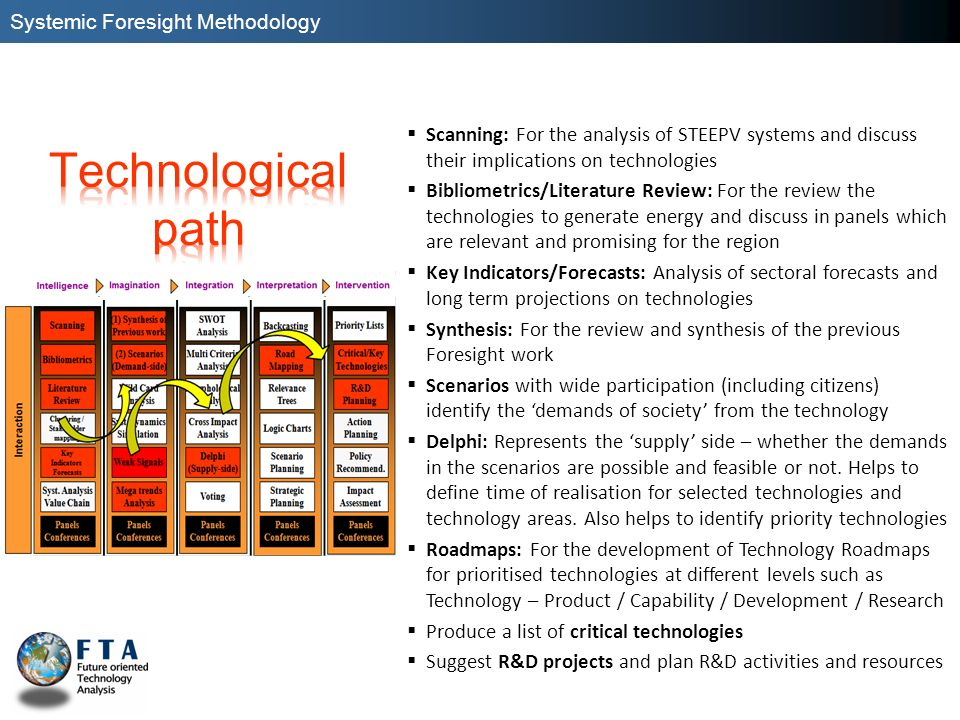 Technological path Systemic Foresight Methodology
