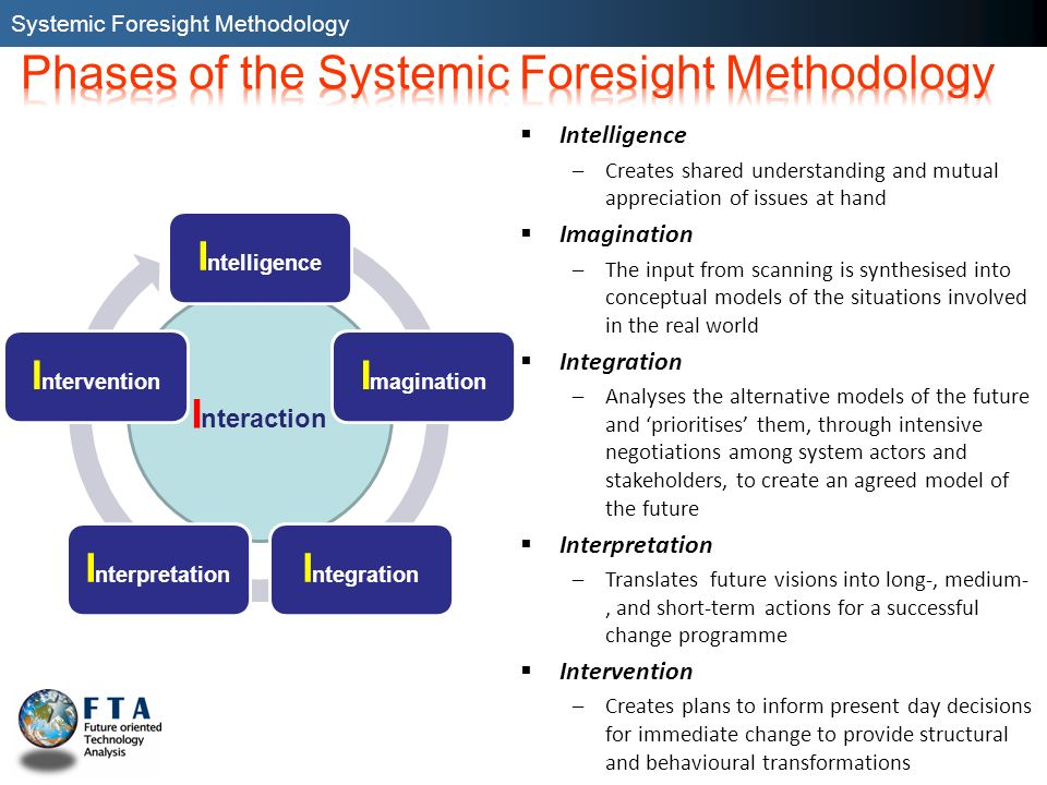 Phases of the Systemic Foresight Methodology