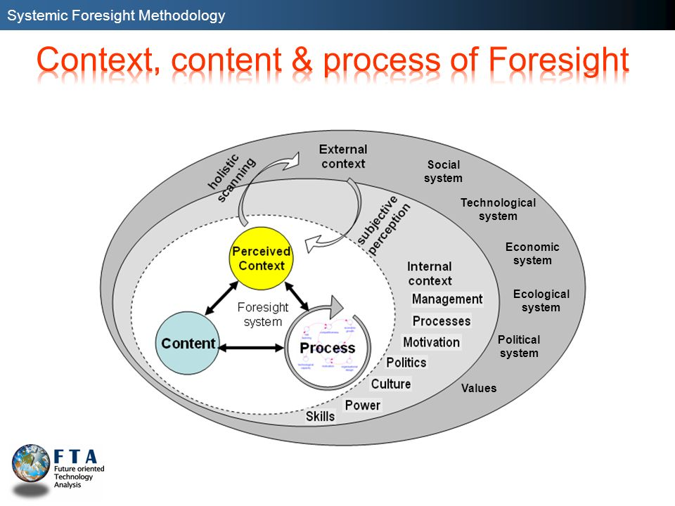 Context, content & process of Foresight