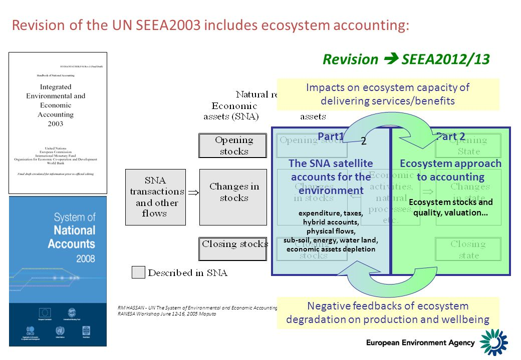 Revision of the UN SEEA2003 includes ecosystem accounting:
