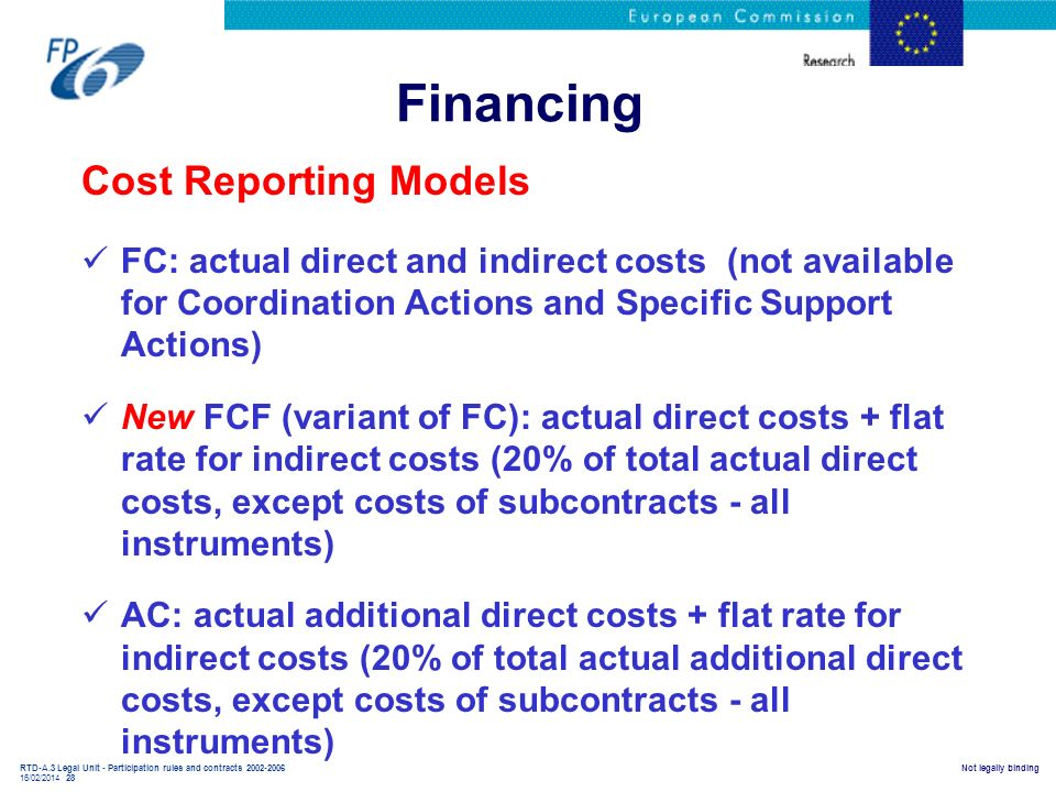 Financing Cost Reporting Models