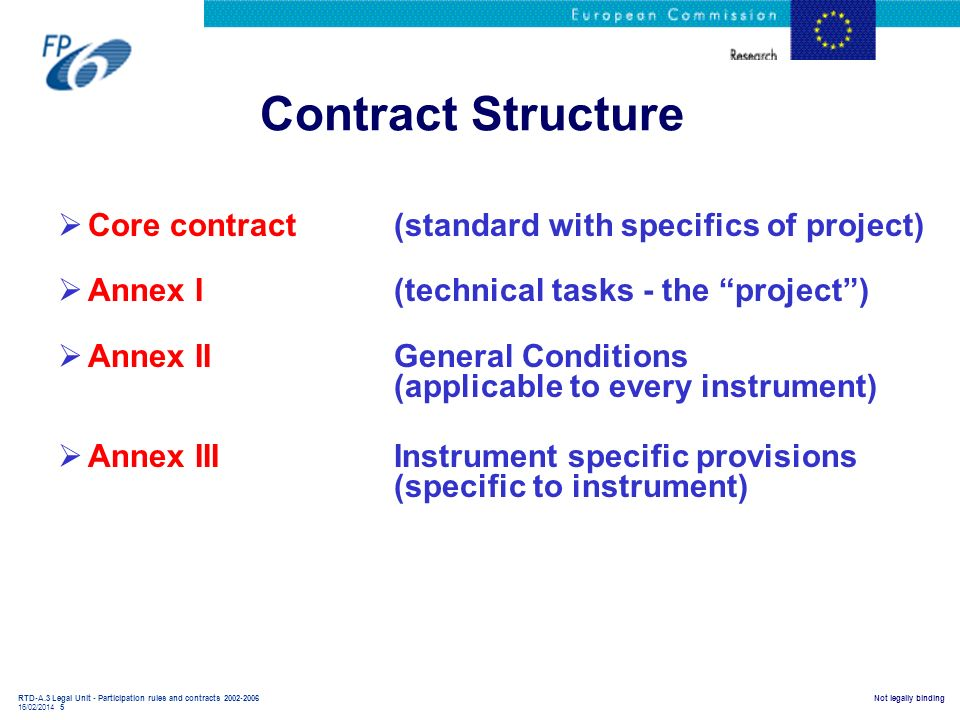 Contract Structure Core contract (standard with specifics of project)