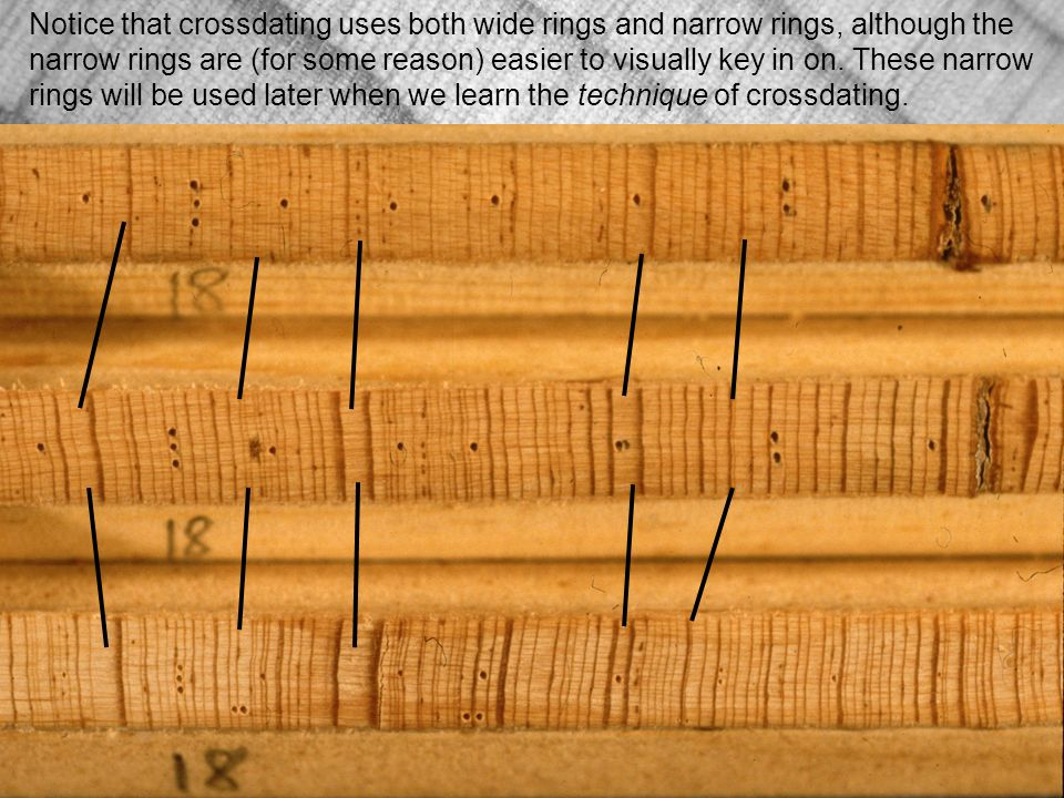 Crossdating dendrochronology and climate