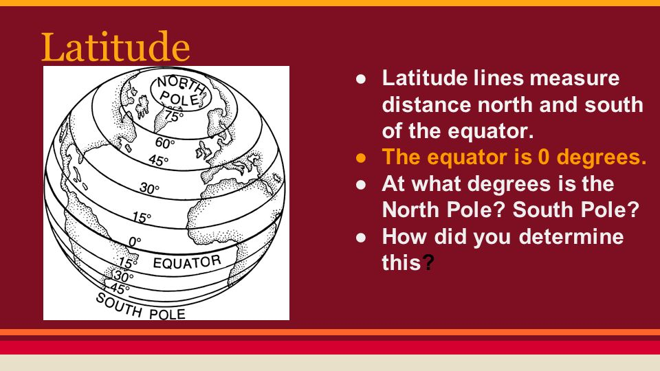 Latitude Latitude lines measure distance north and south of the equator. The equator is 0 degrees.