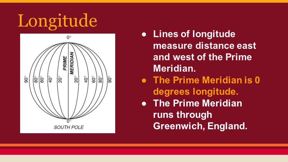 Longitude Lines of longitude measure distance east and west of the Prime Meridian. The Prime Meridian is 0 degrees longitude.