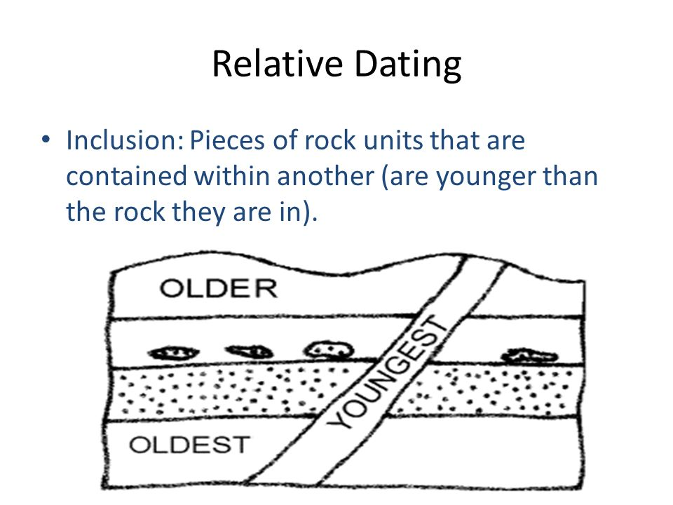 Rock units relative dating