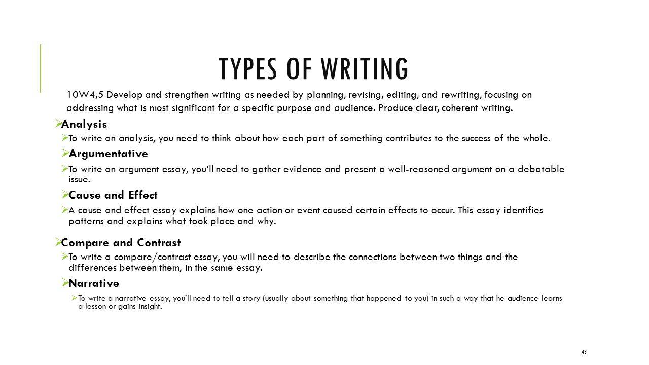 Assessment Essay Topic Tips