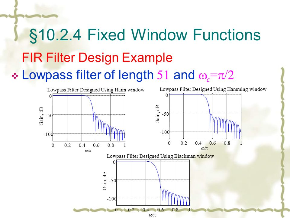 fir low pass filter using rectangular window