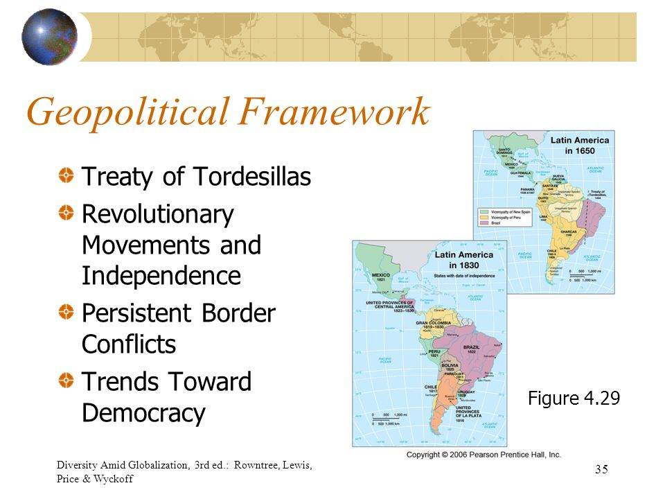 Chapter 4 latin america ppt download geopolitical framework fandeluxe Gallery