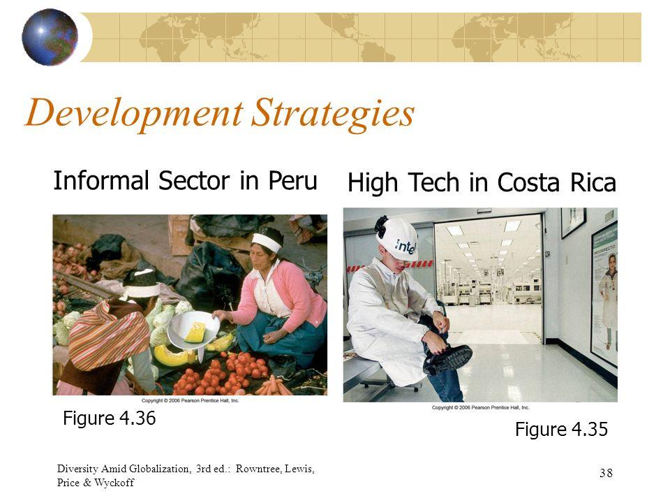 Chapter 4 latin america ppt download 38 development strategies fandeluxe Gallery