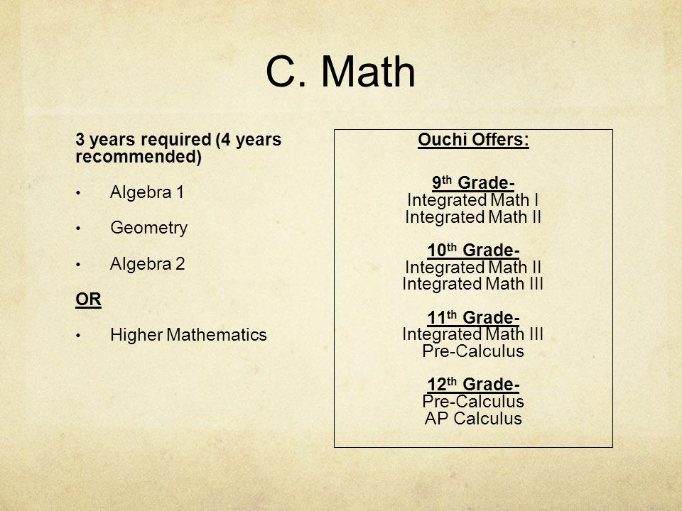 Fantastisch 9th Grade Math Algebra 1 Fotos - Mathematik & Geometrie ...
