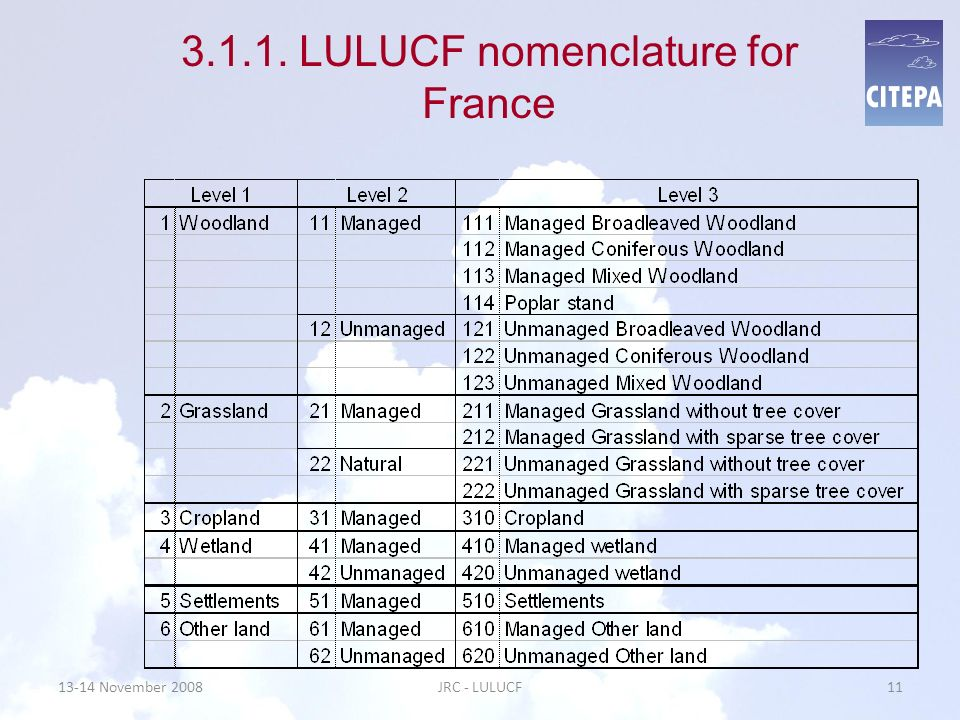 3.1.1. LULUCF nomenclature for France