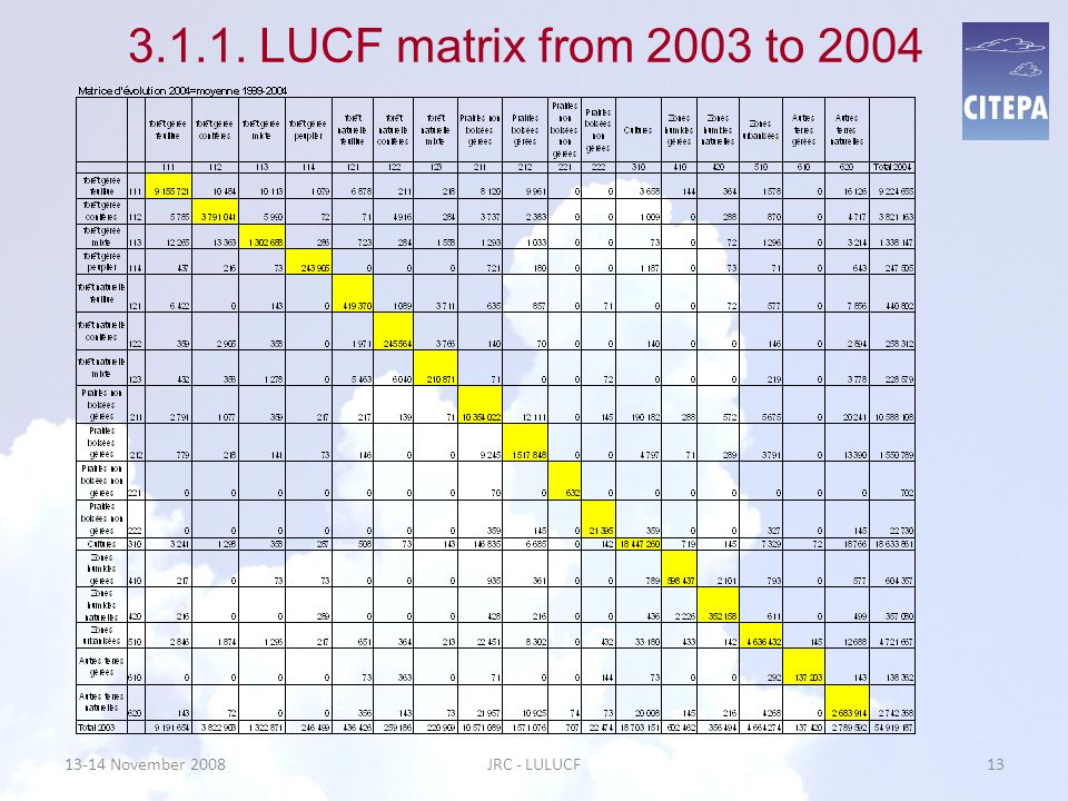 3.1.1. LUCF matrix from 2003 to 2004 13-14 November 2008 JRC - LULUCF