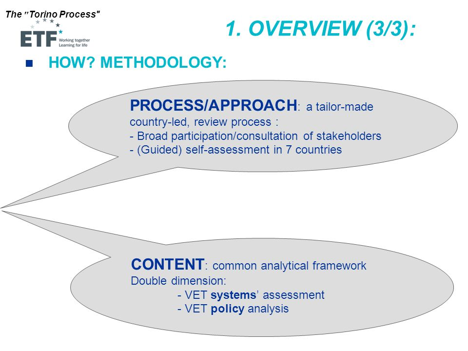 OVERVIEW (3/3): HOW METHODOLOGY: