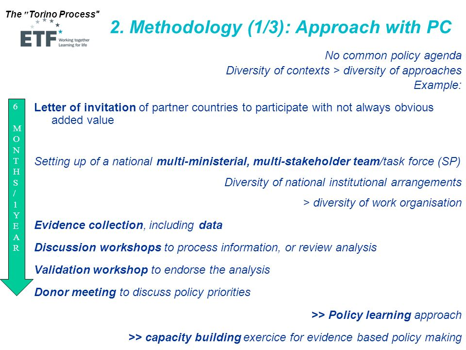 2. Methodology (1/3): Approach with PC