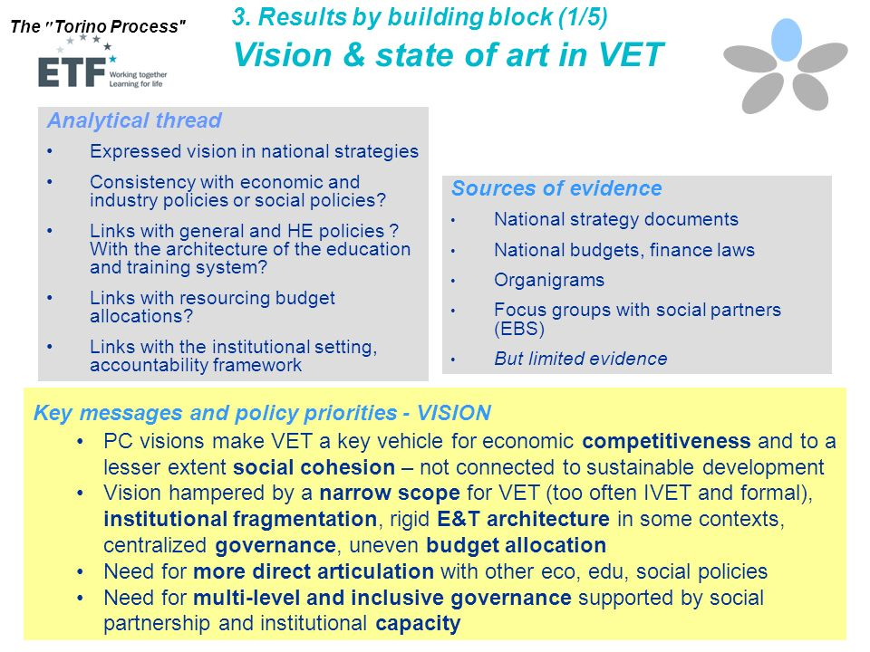 Vision & state of art in VET