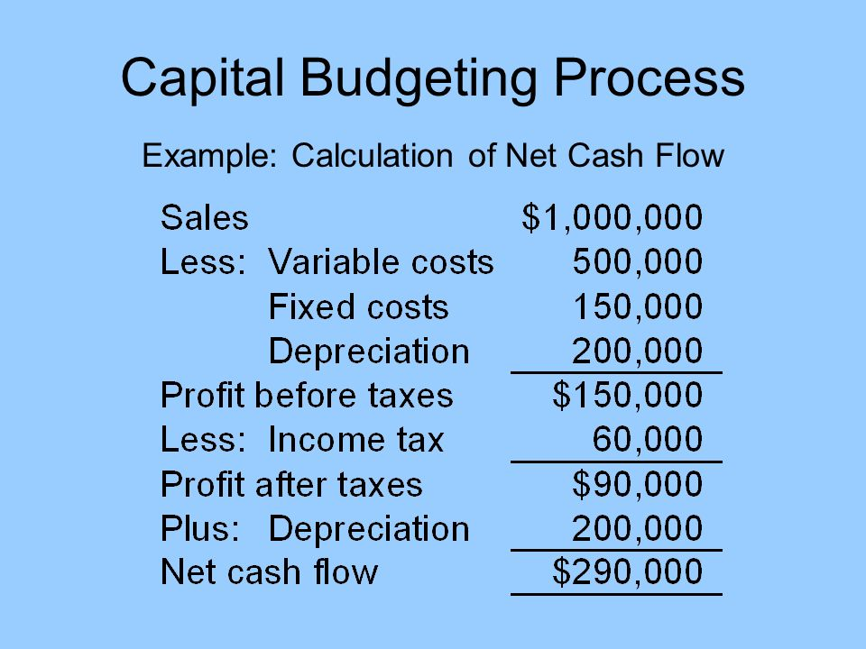 capital budgeting process 7 steps