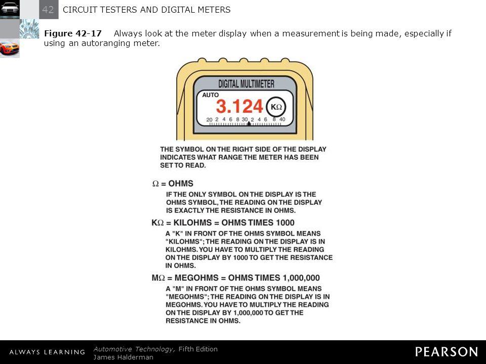CIRCUIT TESTERS AND DIGITAL METERS - ppt download