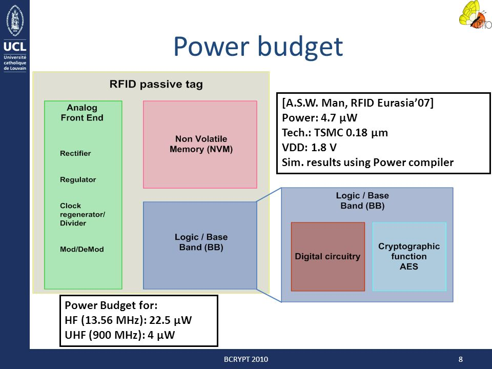 Low power AES implementations for RFID - ppt video online download