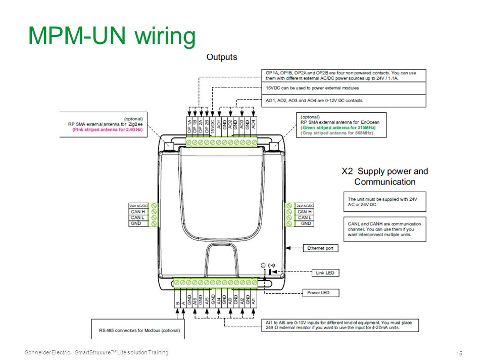 smartstruxure™ lite solution ppt video online download  an mpm io extender us relay