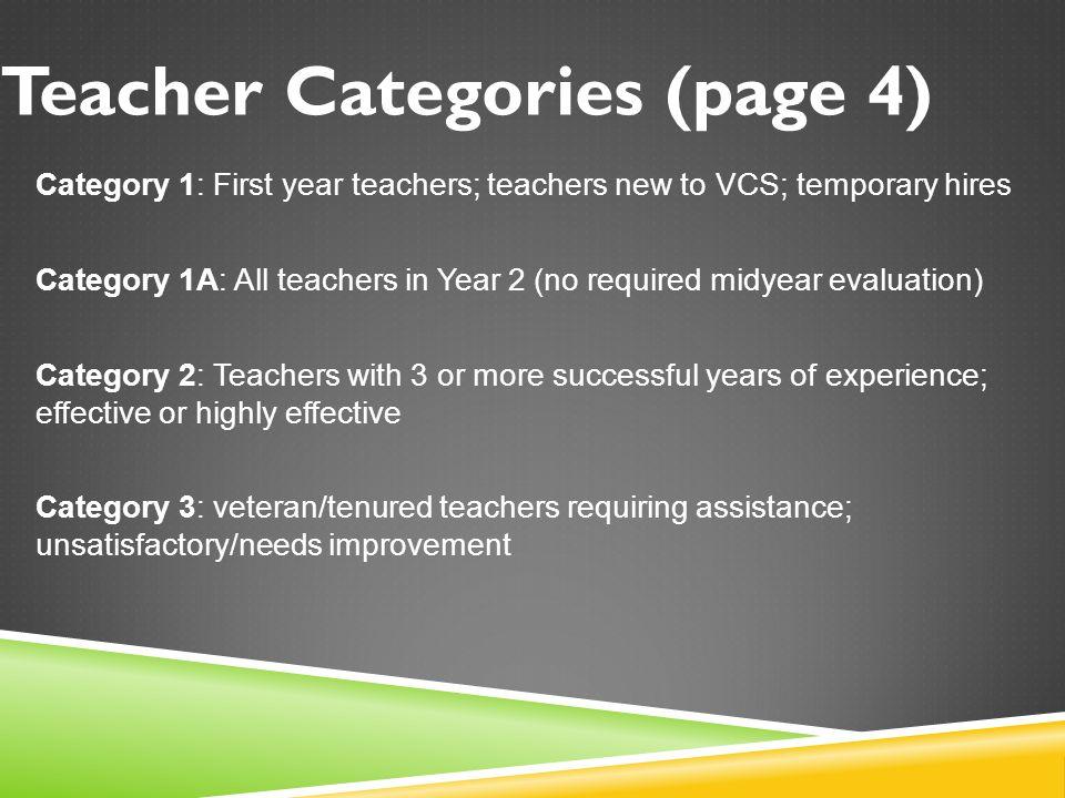 categories of teachers