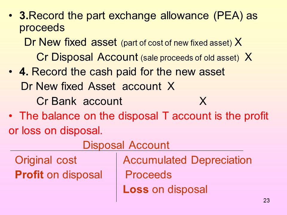 Financial Managerial Accounting Ppt Download