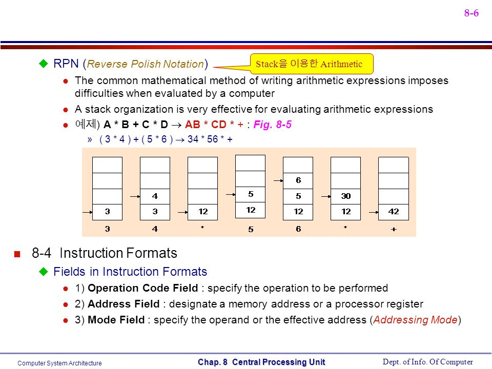 Chap 8 Central Processing Unit Ppt Video Online Download