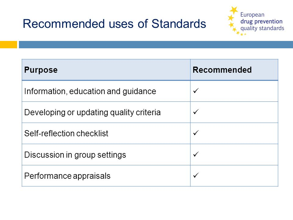 Recommended uses of Standards