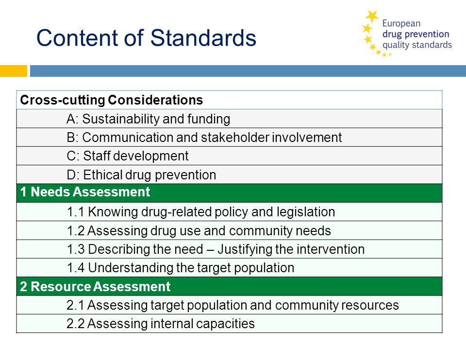 Content of Standards Cross-cutting Considerations