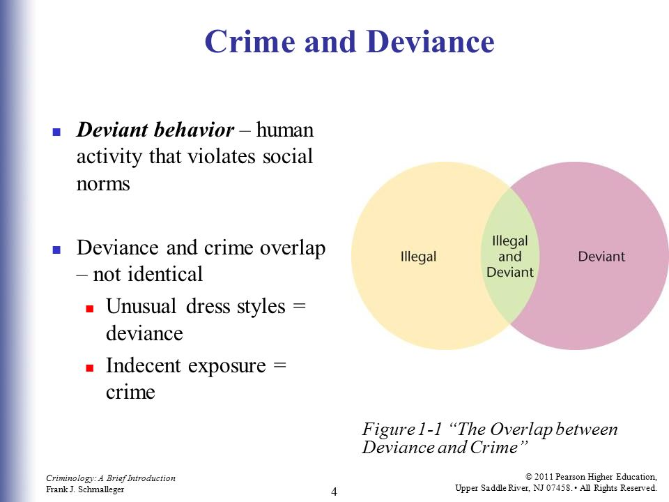 Crime and Deviance Deviant behavior – human activity that violates social norms. Deviance and crime overlap – not identical.