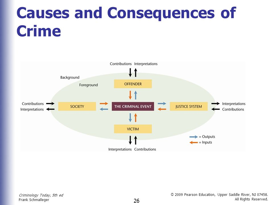 the causes and consequences of forced Consequences of youth homelessness nn4y issue brief t he c onsequences f aced b y unaccompanied y outh & the c ost to society as a result of their homelessness, unaccompanied yout h face de vastating harms and barr iers in life, all of whic h.