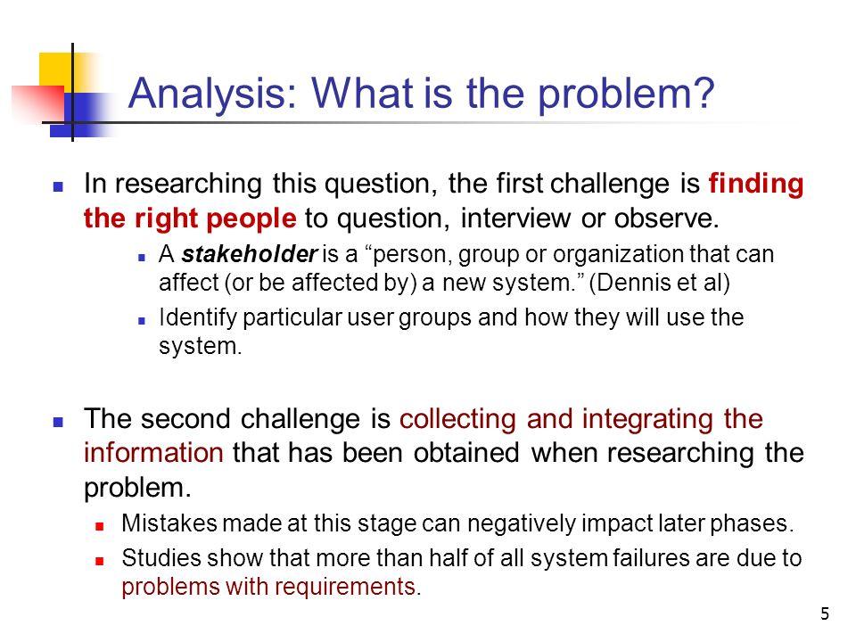 ZEIT2301 Design of Information Systems Requirements