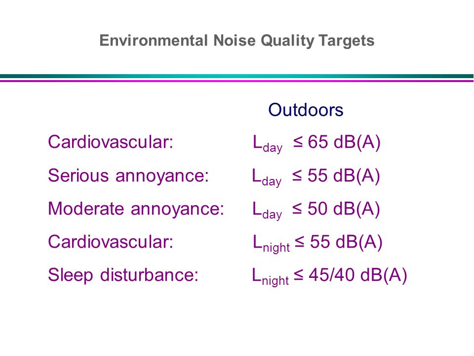 Environmental Noise Quality Targets