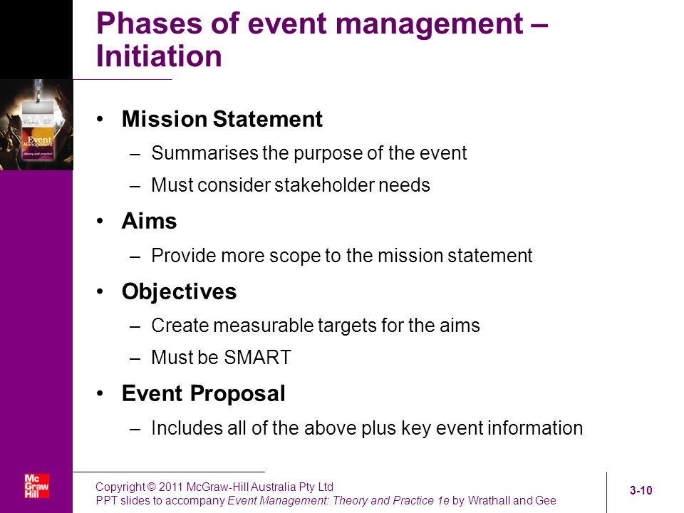 Introduction to event management  authorstream.