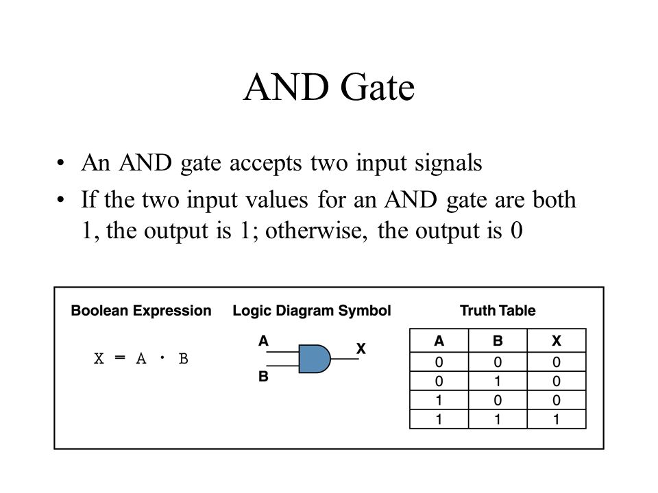 cps120 introduction to computer science ppt video online download rh slideplayer com