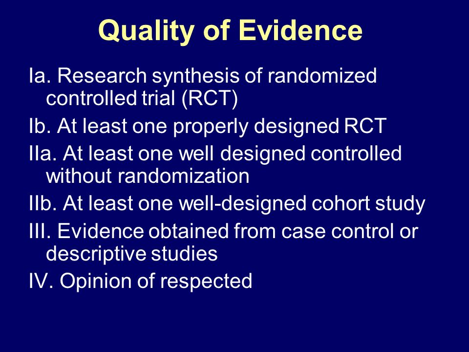 Quality of Evidence Ia. Research synthesis of randomized controlled trial (RCT) Ib. At least one properly designed RCT.