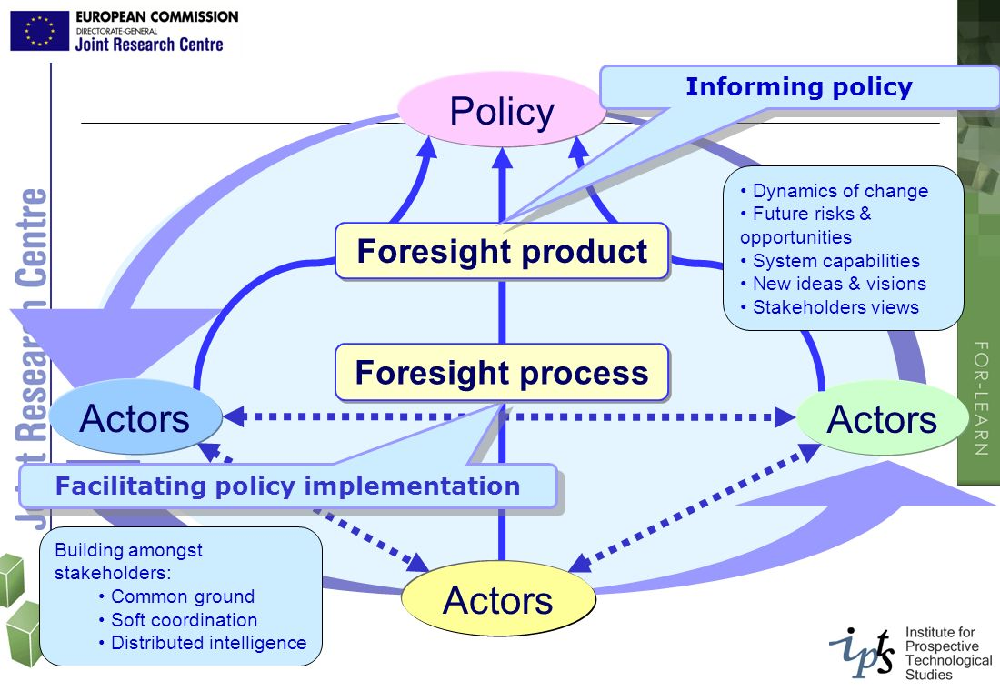 Facilitating policy implementation