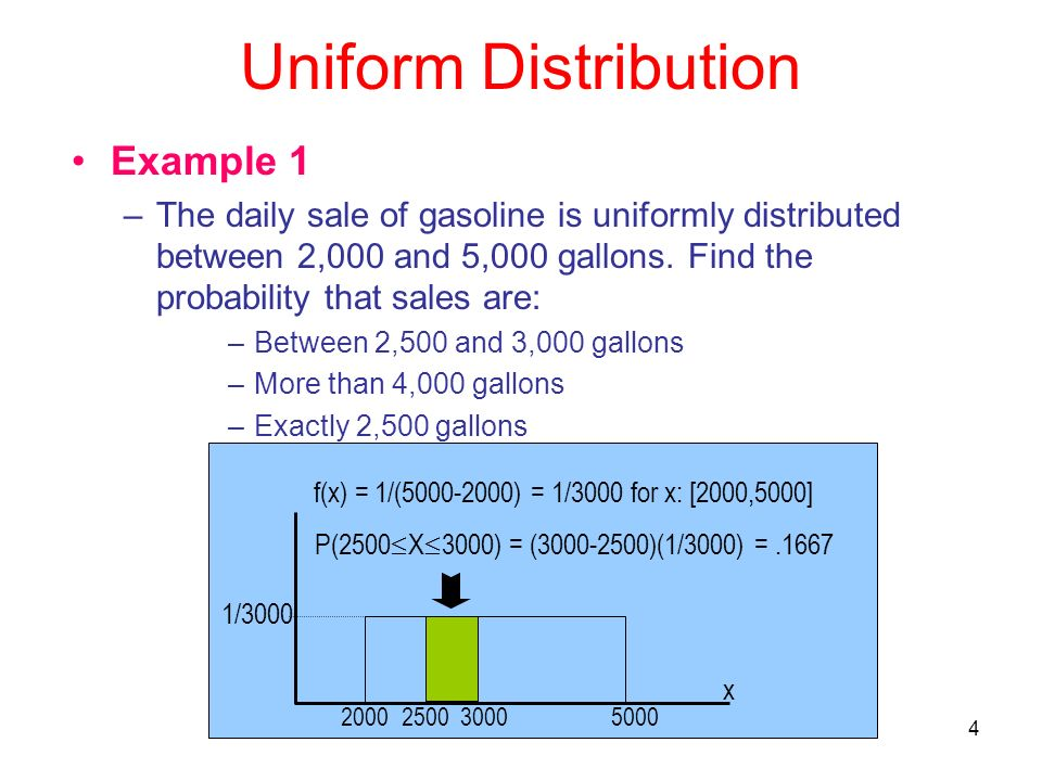 Probability distributions for continuous variables.