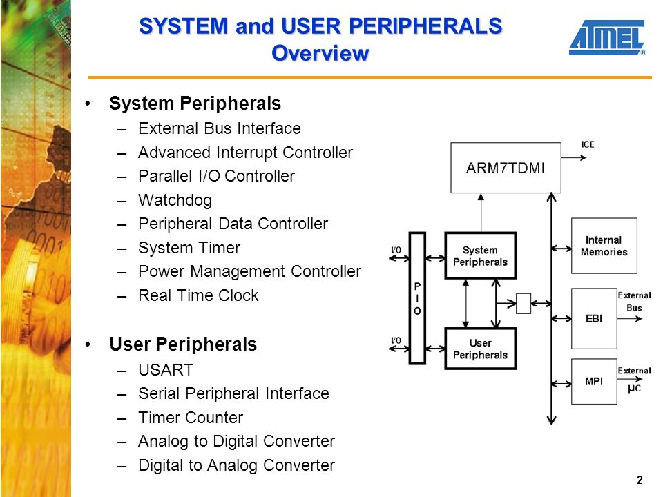 AT91 Embedded Peripherals - ppt download