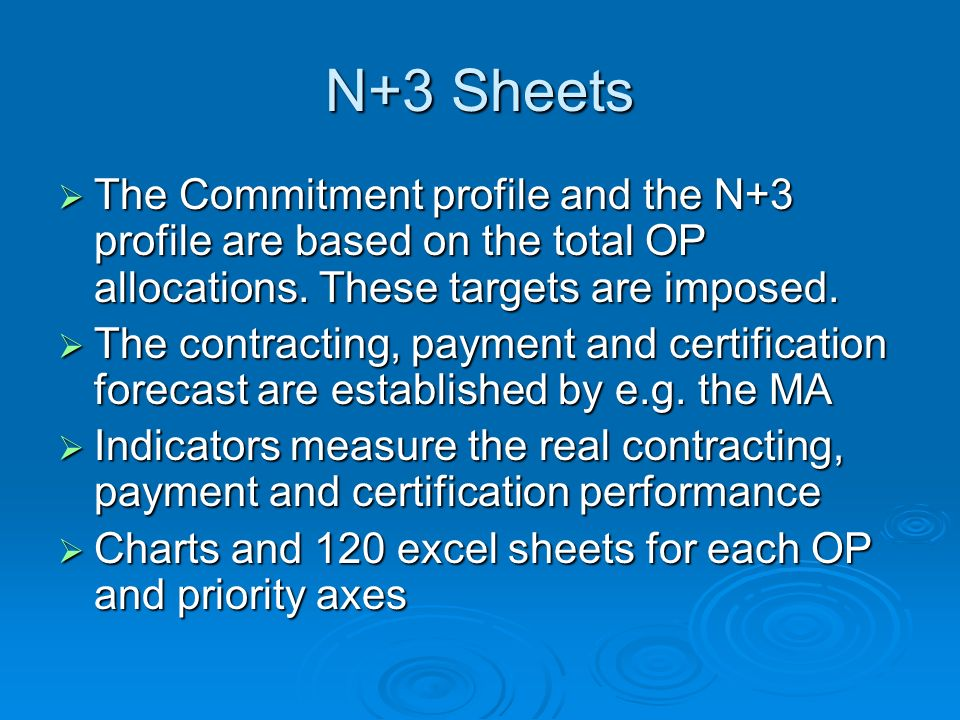 N+3 Sheets The Commitment profile and the N+3 profile are based on the total OP allocations. These targets are imposed.