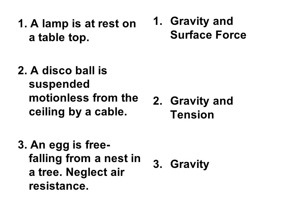 Gravity and Surface Force