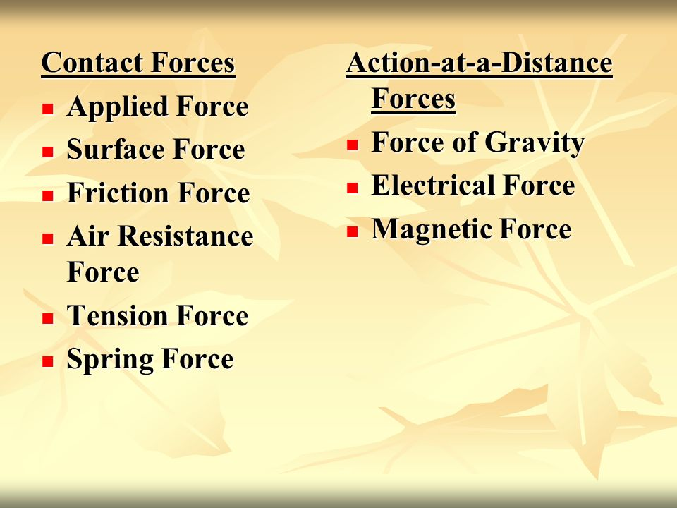 Contact Forces Applied Force. Surface Force. Friction Force. Air Resistance Force. Tension Force.