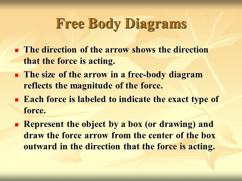 Free Body Diagrams The direction of the arrow shows the direction that the force is acting.