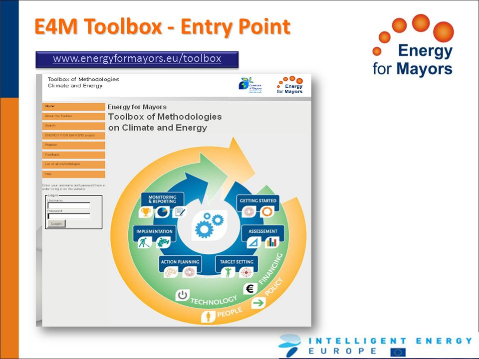 E4M Toolbox - Entry Point