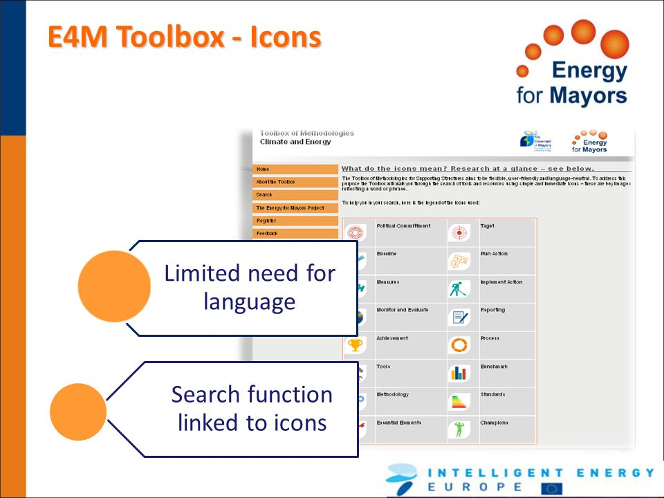 E4M Toolbox - Icons This is the help menu.