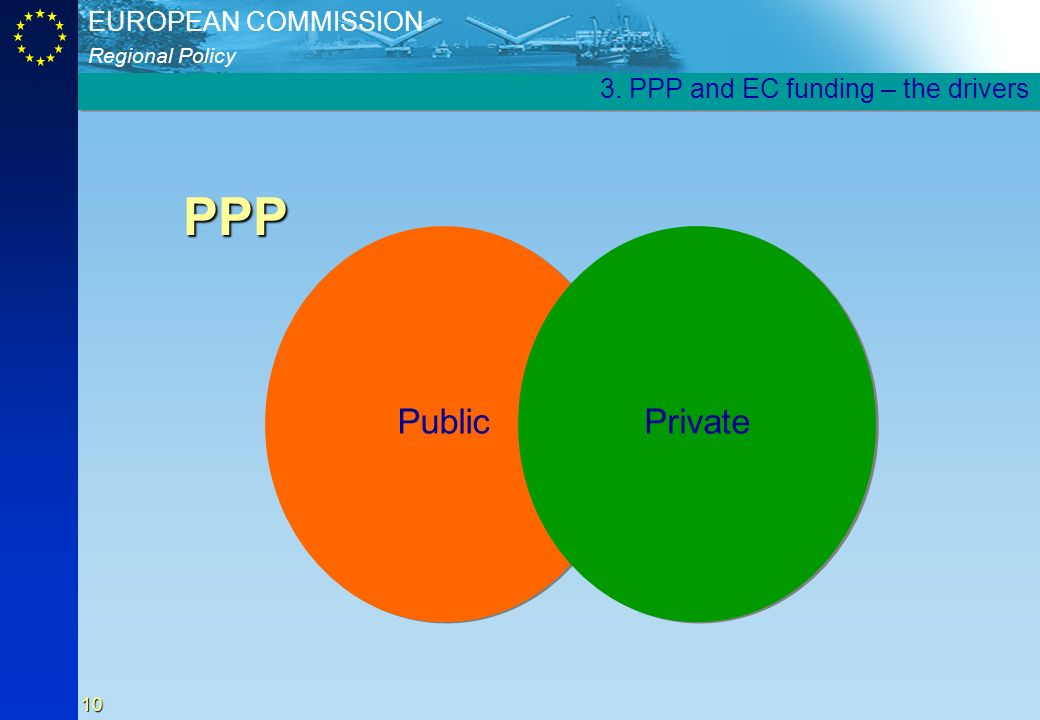 3. PPP and EC funding – the drivers