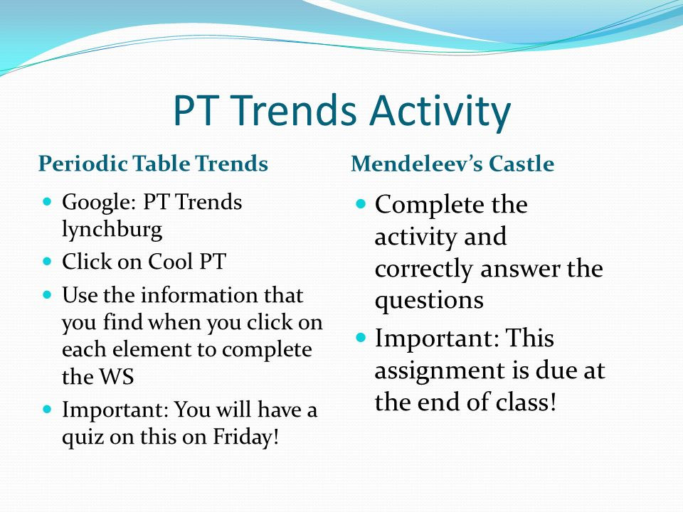 Starter breaking down misconceptions ppt video online download pt trends activity periodic table trends mendeleevs castle google pt trends lynchburg urtaz Choice Image