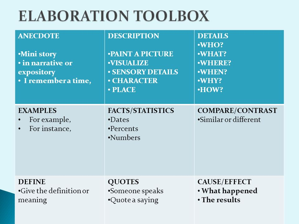 ELABORATION TOOLBOX ANECDOTE Mini Story In Narrative Or Expository